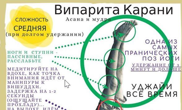 Випарита Карани асана – «Перевёрнутая психическая поза»